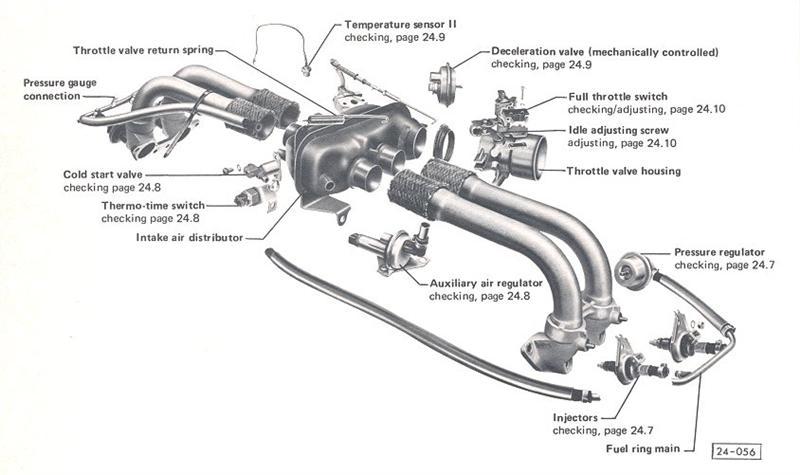 914world com fuel injection no negative reading at injectors Porsche 914 Heater Box porsche 914 fuel injection wiring diagram