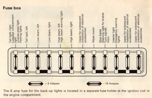 post 13139 1465581545 914world com emergency brake light where is it? porsche 914 fuse box diagram at n-0.co