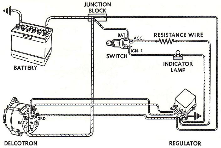 Car alternator wiring schematic wiring diagram database chevy 350 ignition wiring i need a wiring diagram for a engine rh pelate tripa co 3 wire alternator wiring diagram denso alternator wiring diagram cheapraybanclubmaster Images