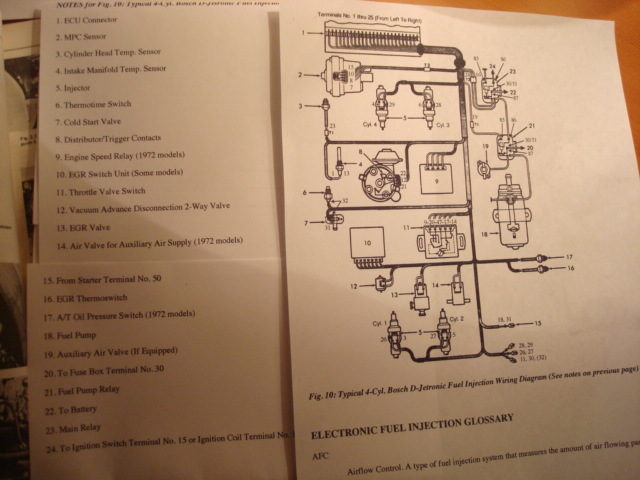 porsche 914 l jetronic wiring diagram block and schematic diagrams \u2022 1975 jeep wagoneer wiring diagram 914world com need photos diagrams to help hook up l jetronic fi on rh 914world com 1971 914 porsche engine 914 fuse box