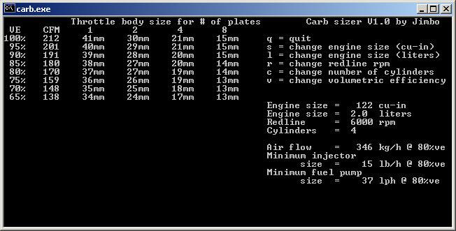914World com   Throttle body sizing calculator