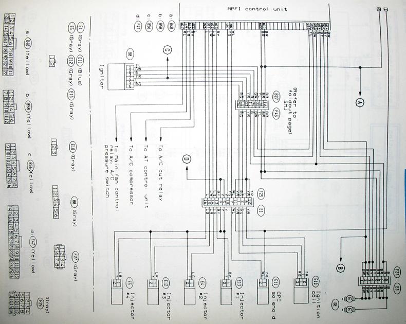 Image: Subaru Ej22 Wiring 1994 At Hrqsolutions.co