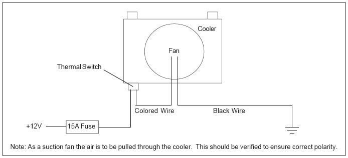 914world.com | wiring for aux oil cooler fan  914 world
