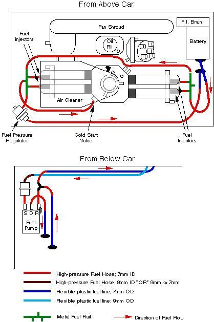 914world com d jet help fuel line routing and injector pulse wiring rh 914world com Porsche 914 Engine Parts 914 Engine Replacement