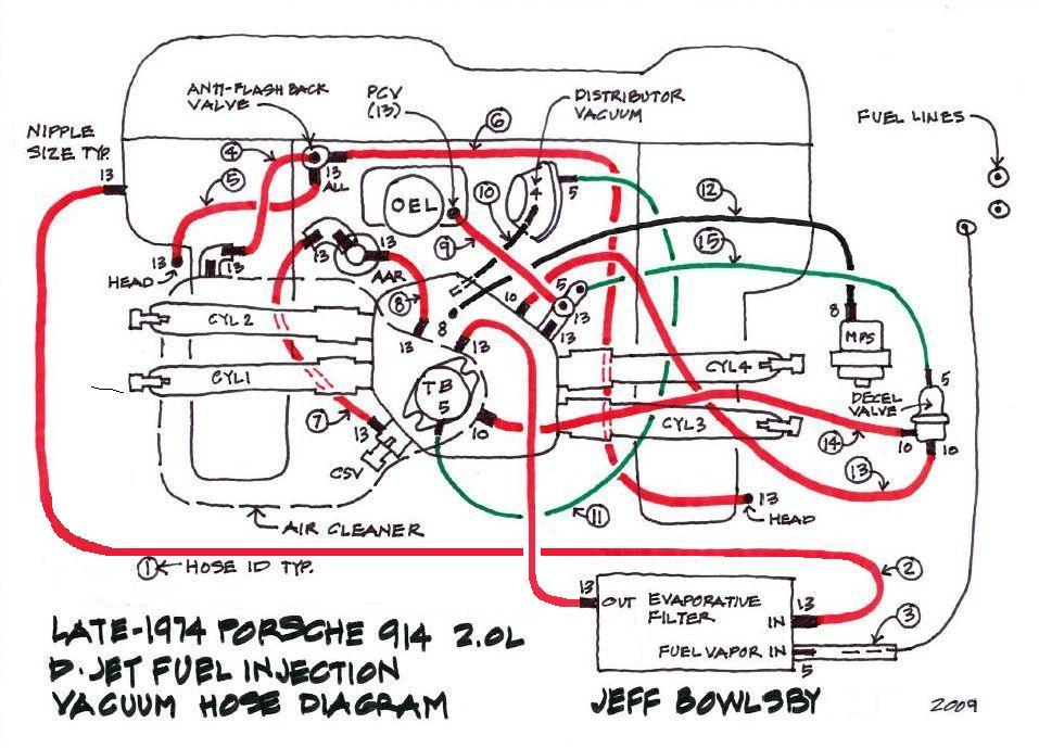 post 7300 1359274124 porsche 914 engine diagram porsche wiring diagram instructions fuse box diagram 1975 porsche 914 at crackthecode.co