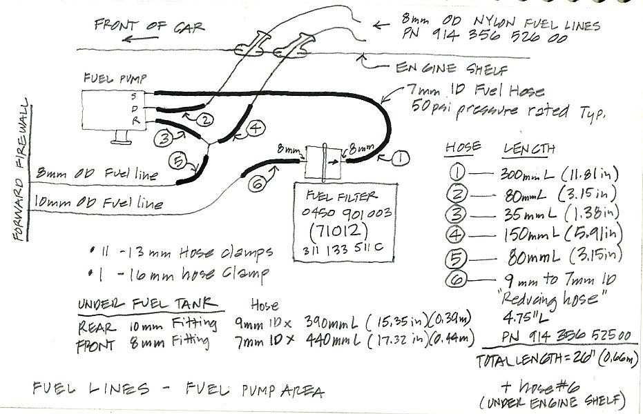Fuel lines pelican parts technical bbs