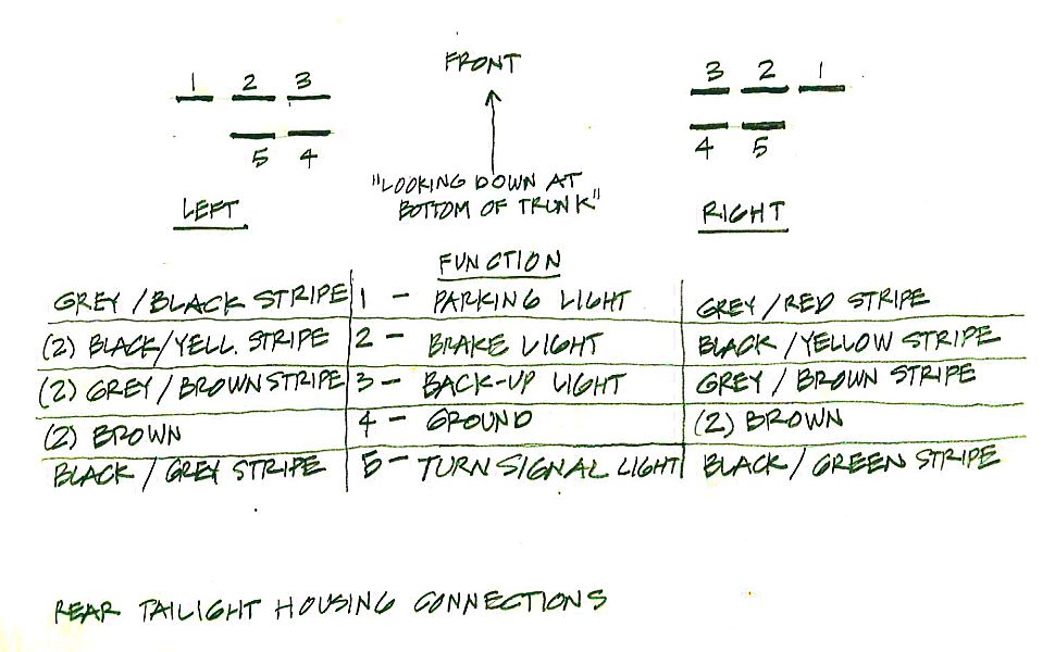 bowlsby.net 10819 1418657014.1 914world com tail light wiring diagram 914 wiring diagram at creativeand.co