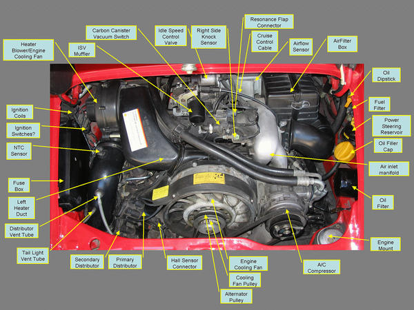 Famous Parts Of An Engine Of A Car Photo - Electrical Circuit ...